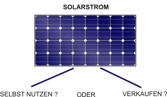 Solarstrom fur eigenbedarf
