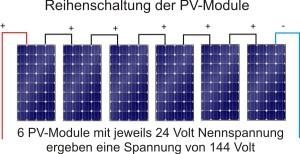 Reihenschaltung von PV Modulen