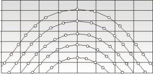 Sonnenbahndiagramm für Schattenanalyse