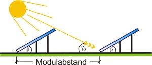 Vermeidung von Schatten bei Freiflächenanlagen